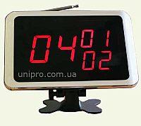 Приймач сигналів виклику офіціанта і персонала Rapid HCM1500W iPad