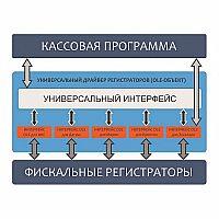 Driver scheme-1000x1000